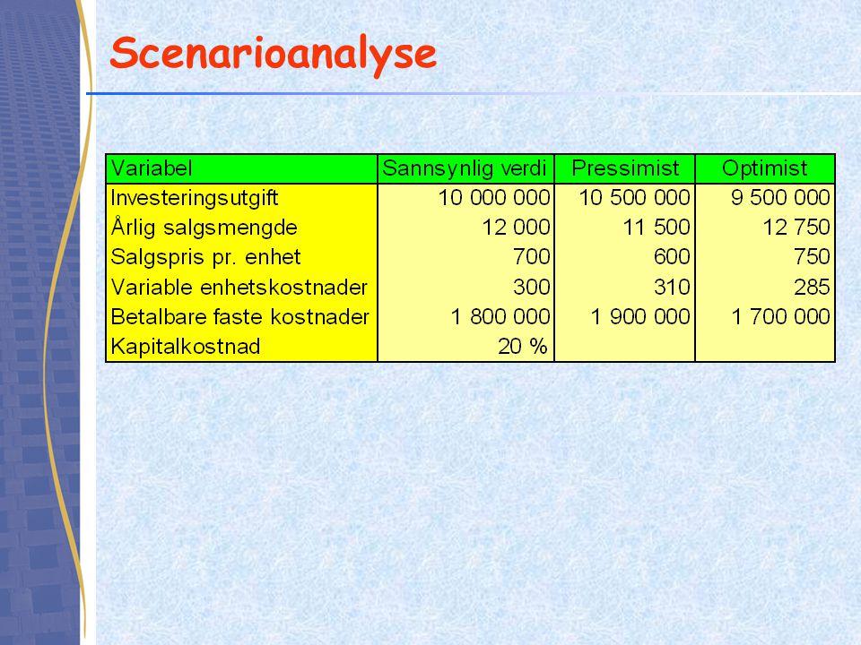 Scenarioanalyse