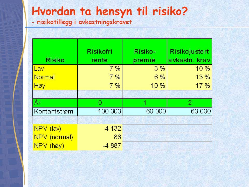 Hvordan ta hensyn til risiko? - risikotillegg i avkastningskravet