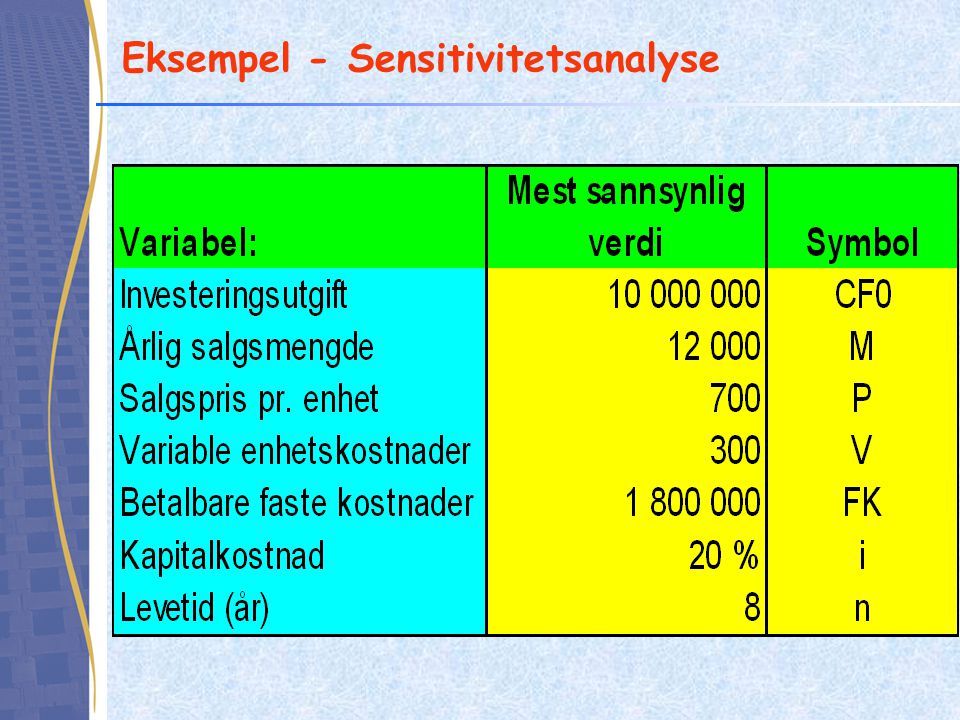 Eksempel - Sensitivitetsanalyse