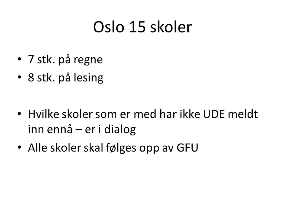 Oslo 15 skoler 7 stk.på regne 8 stk.
