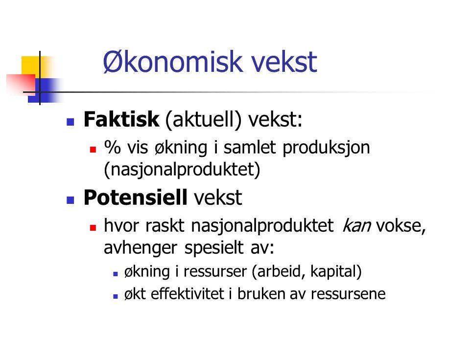 BNP for fastlands-Norge 2002-2011 Volumindeks 2005=100