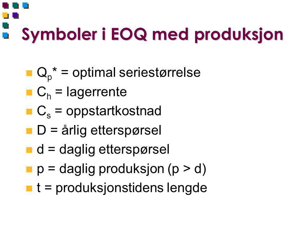 Symboler i EOQ med produksjon n Q p * = optimal seriestørrelse n C h = lagerrente n C s = oppstartkostnad n D = årlig etterspørsel n d = daglig etterspørsel n p = daglig produksjon (p > d) n t = produksjonstidens lengde