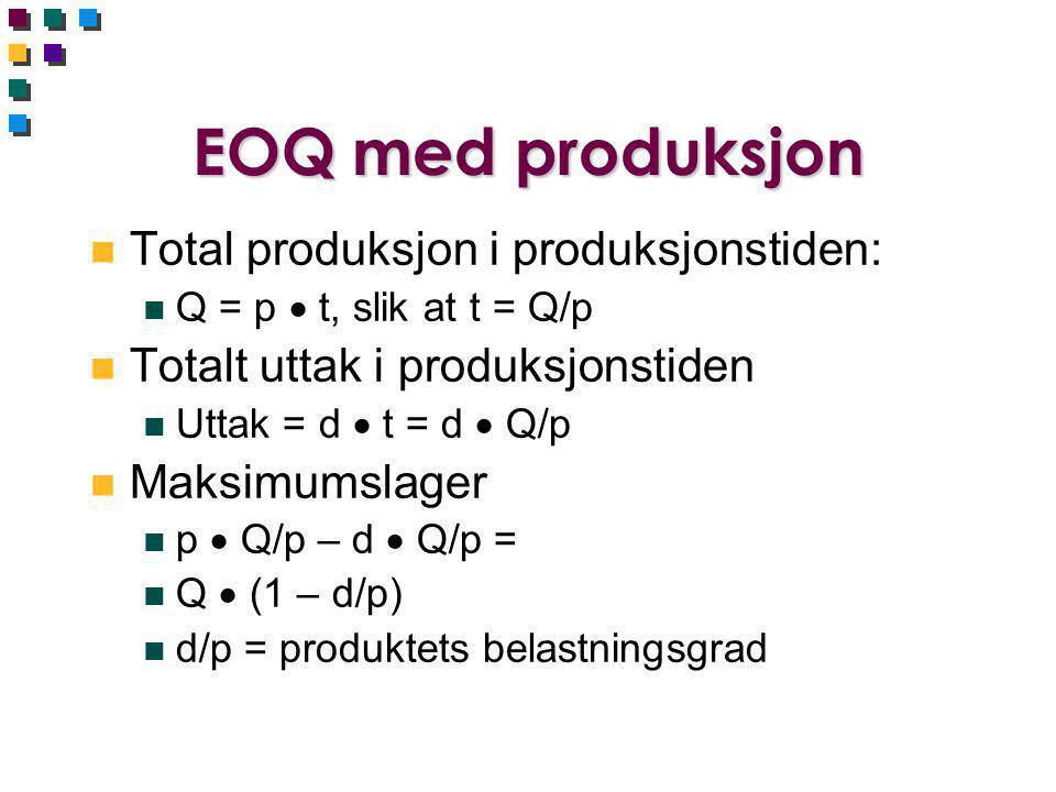 EOQ med produksjon n Total produksjon i produksjonstiden: n Q = p  t, slik at t = Q/p n Totalt uttak i produksjonstiden n Uttak = d  t = d  Q/p n M