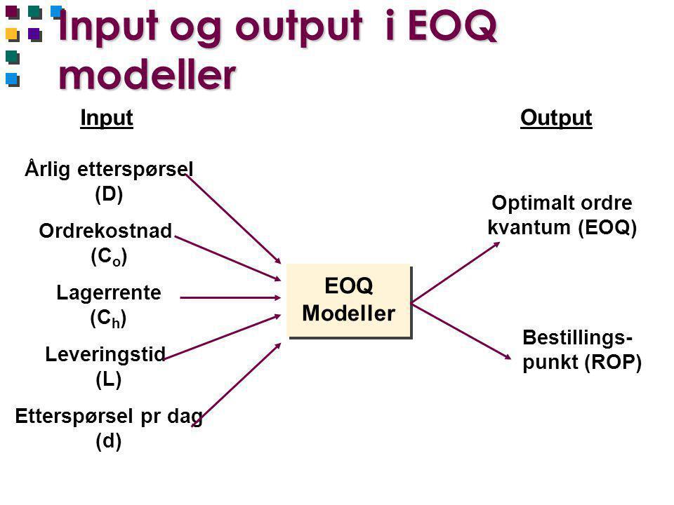 Input og output i EOQ modeller EOQ Modeller InputOutput Årlig etterspørsel (D) Ordrekostnad (C o ) Lagerrente (C h ) Leveringstid (L) Etterspørsel pr dag (d) Optimalt ordre kvantum (EOQ) Bestillings- punkt (ROP)