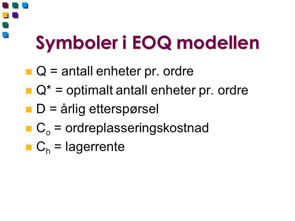EOQ med produksjon n Total produksjon i produksjonstiden: n Q = p  t, slik at t = Q/p n Totalt uttak i produksjonstiden n Uttak = d  t = d  Q/p n Maksimumslager n p  Q/p – d  Q/p = n Q  (1 – d/p) n d/p = produktets belastningsgrad