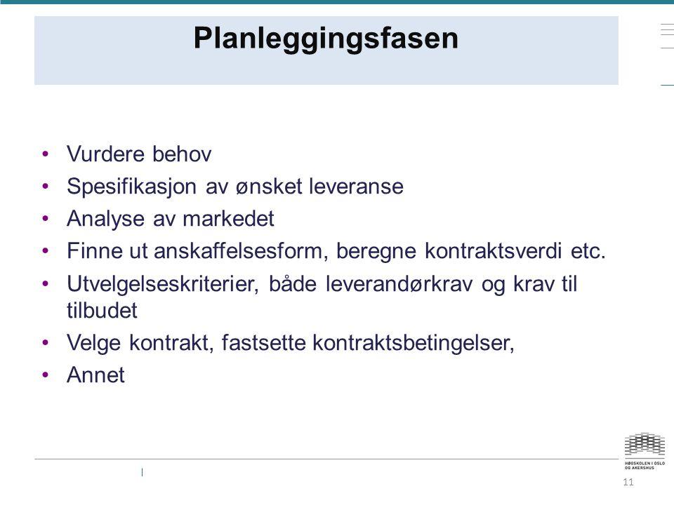 11 Planleggingsfasen Vurdere behov Spesifikasjon av ønsket leveranse Analyse av markedet Finne ut anskaffelsesform, beregne kontraktsverdi etc.