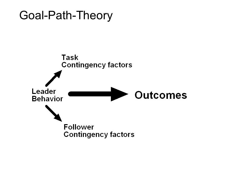 Goal-Path-Theory
