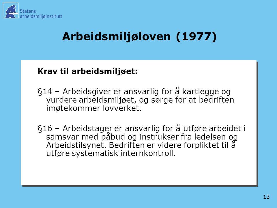 13 Arbeidsmiljøloven (1977) Krav til arbeidsmiljøet: §14 – Arbeidsgiver er ansvarlig for å kartlegge og vurdere arbeidsmiljøet, og sørge for at bedrif