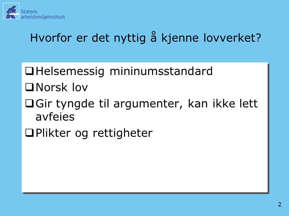 2 Hvorfor er det nyttig å kjenne lovverket?  Helsemessig mininumsstandard  Norsk lov  Gir tyngde til argumenter, kan ikke lett avfeies  Plikter og