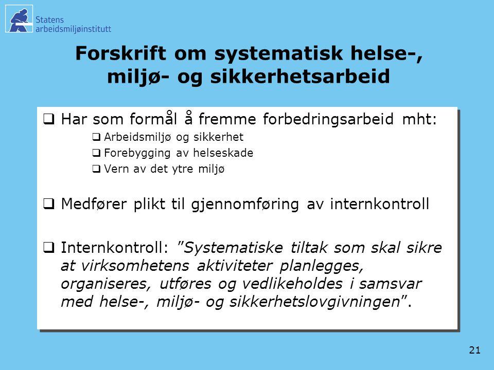 21 Forskrift om systematisk helse-, miljø- og sikkerhetsarbeid  Har som formål å fremme forbedringsarbeid mht:  Arbeidsmiljø og sikkerhet  Forebygg