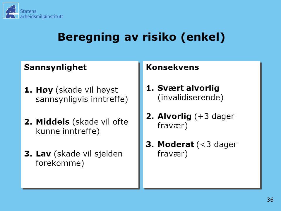36 Beregning av risiko (enkel) Sannsynlighet 1.Høy (skade vil høyst sannsynligvis inntreffe) 2.Middels (skade vil ofte kunne inntreffe) 3.Lav (skade v