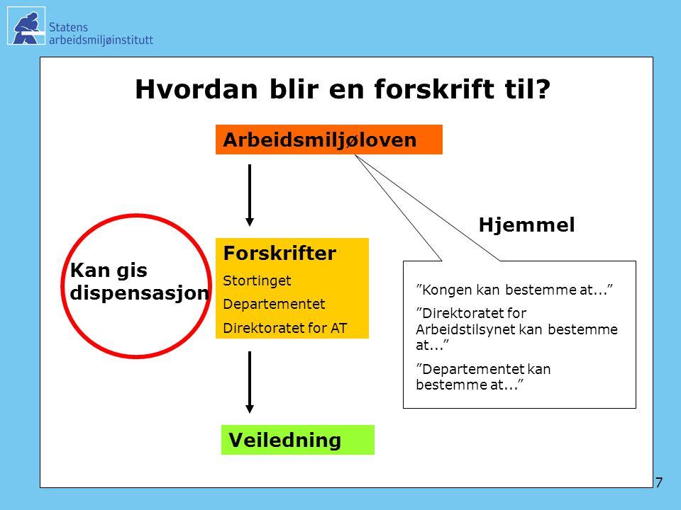 8 Sentrale lover og forskrifter  Arbeidsmiljøloven (1977)  Kap.