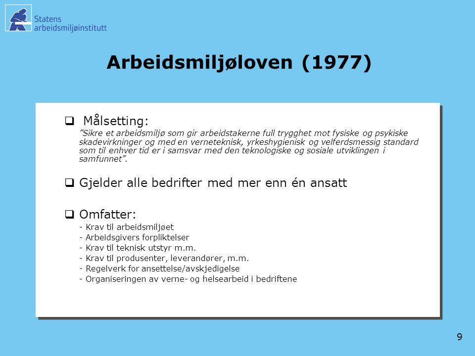 10 Arbeidsmiljøloven (1977) Krav til arbeidsmiljøet: §7 – Arbeidsmiljøet skal være forsvarlig ut fra en enkeltvis og samlet vurdering av risikofaktorene i arbeidsmiljøet §8 – Arbeidsplassen skal være forsvarlig innrettet (mht.