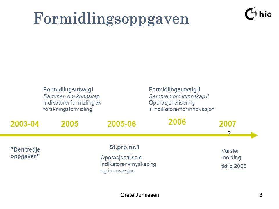 Grete Jamissen3 Formidlingsoppgaven 2003-04 Den tredje oppgaven Formidlingsutvalg I Sammen om kunnskap Indikatorer for måling av forskningsformidling 2005 Formidlingsutvalg II Sammen om kunnskap II Operasjonalisering + indikatorer for innovasjon 2006 2007 .