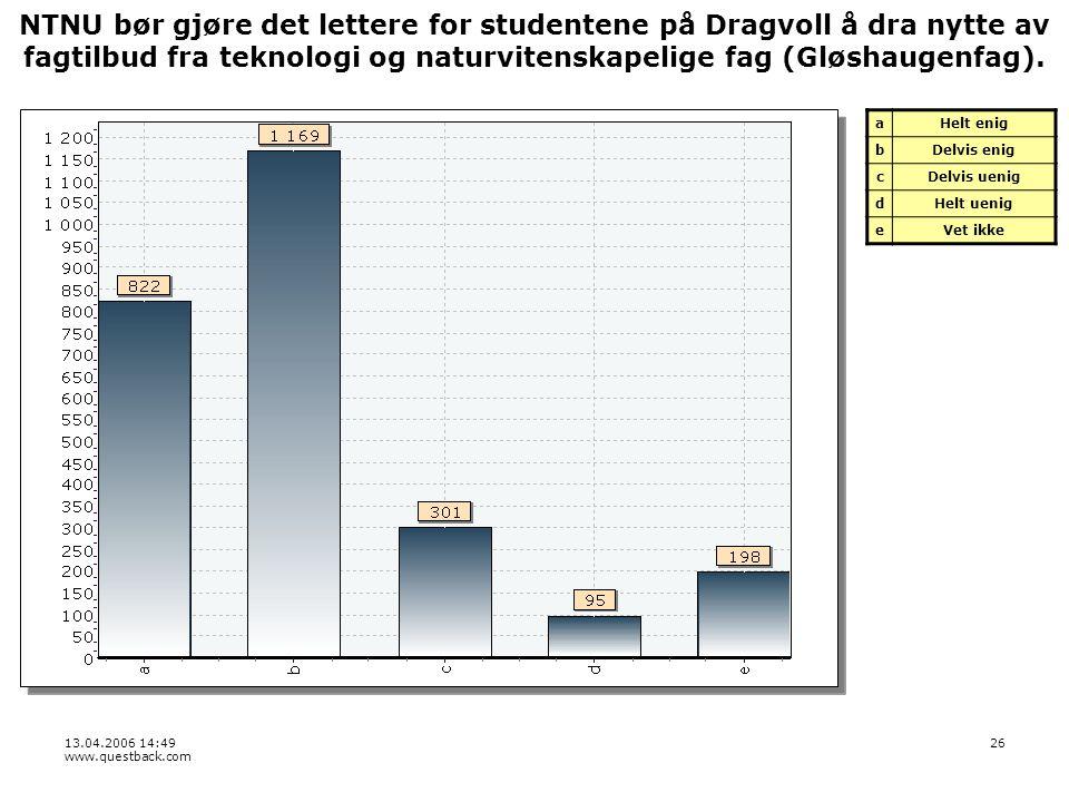 13.04.2006 14:49 www.questback.com 26 NTNU bør gjøre det lettere for studentene på Dragvoll å dra nytte av fagtilbud fra teknologi og naturvitenskapelige fag (Gløshaugenfag).
