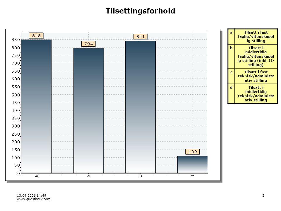 13.04.2006 14:49 www.questback.com 3 Tilsettingsforhold aTilsatt i fast faglig/vitenskapel ig stilling bTilsatt i midlertidig faglig/vitenskapel ig stilling (inkl.
