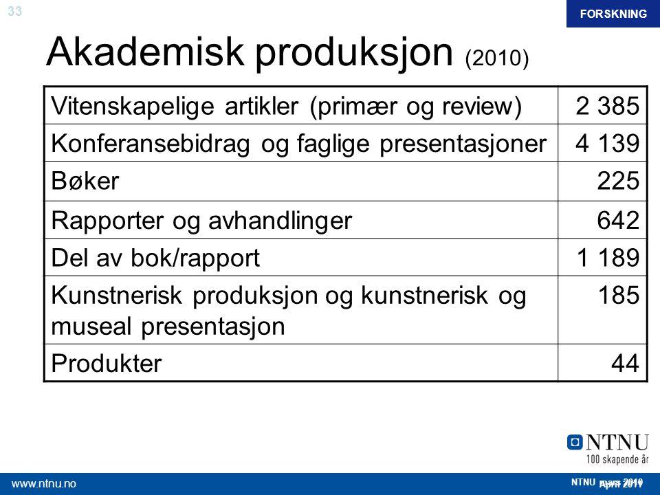 33 April 2011 www.ntnu.no NTNU mars 2010 Akademisk produksjon (2010) Vitenskapelige artikler (primær og review)2 385 Konferansebidrag og faglige prese