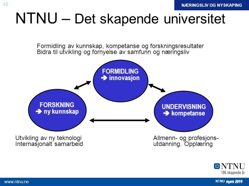 49 April 2011 www.ntnu.no NTNU mars 2010 NTNU – Det skapende universitet FORSKNING  ny kunnskap FORMIDLING  innovasjon UNDERVISNING  kompetanse For