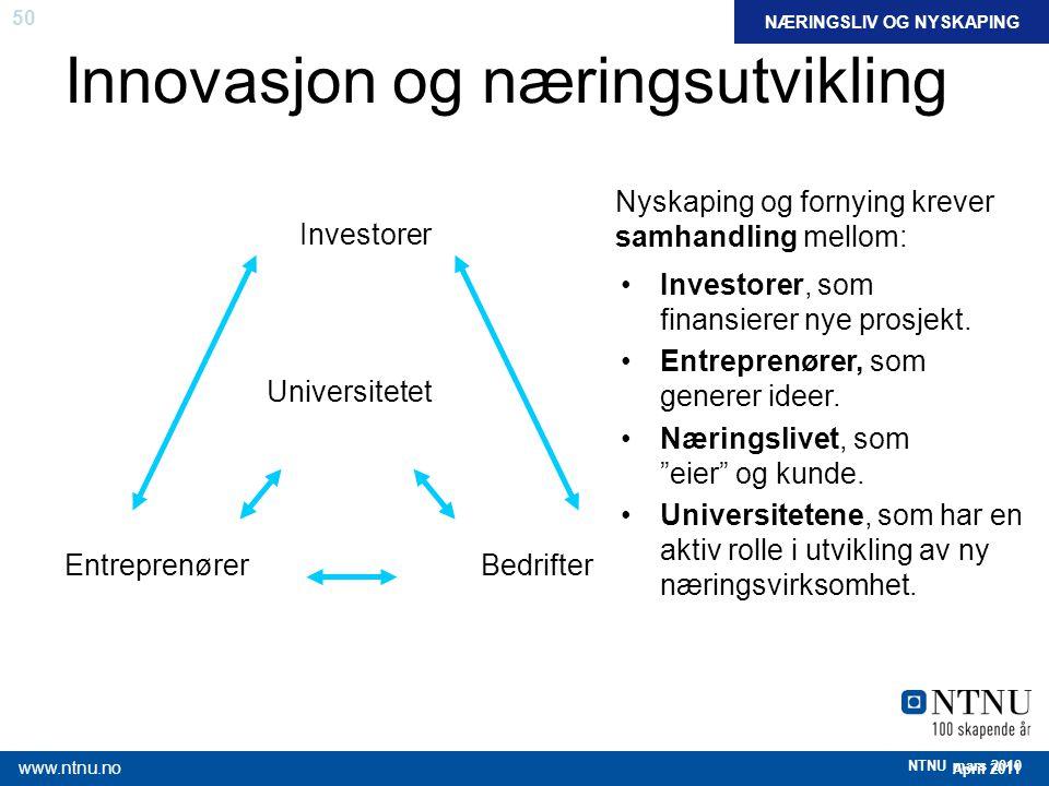 50 April 2011 www.ntnu.no NTNU mars 2010 Innovasjon og næringsutvikling Nyskaping og fornying krever samhandling mellom: Investorer, som finansierer n