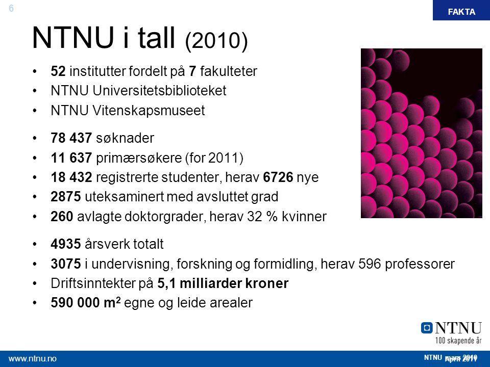 6 April 2011 www.ntnu.no NTNU mars 2010 52 institutter fordelt på 7 fakulteter NTNU Universitetsbiblioteket NTNU Vitenskapsmuseet 78 437 søknader 11 6