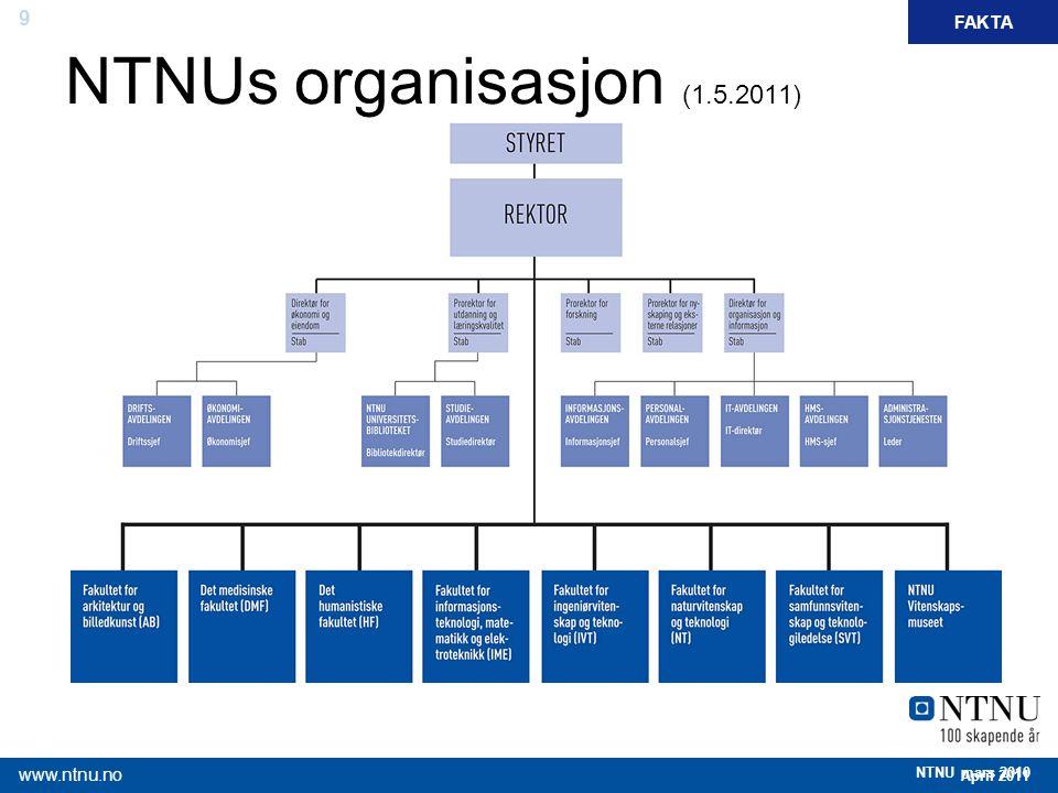 9 April 2011 www.ntnu.no NTNU mars 2010 NTNUs organisasjon (1.5.2011) FAKTA