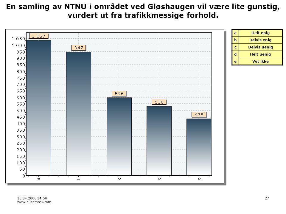 13.04.2006 14:50 www.questback.com 27 En samling av NTNU i området ved Gløshaugen vil være lite gunstig, vurdert ut fra trafikkmessige forhold.
