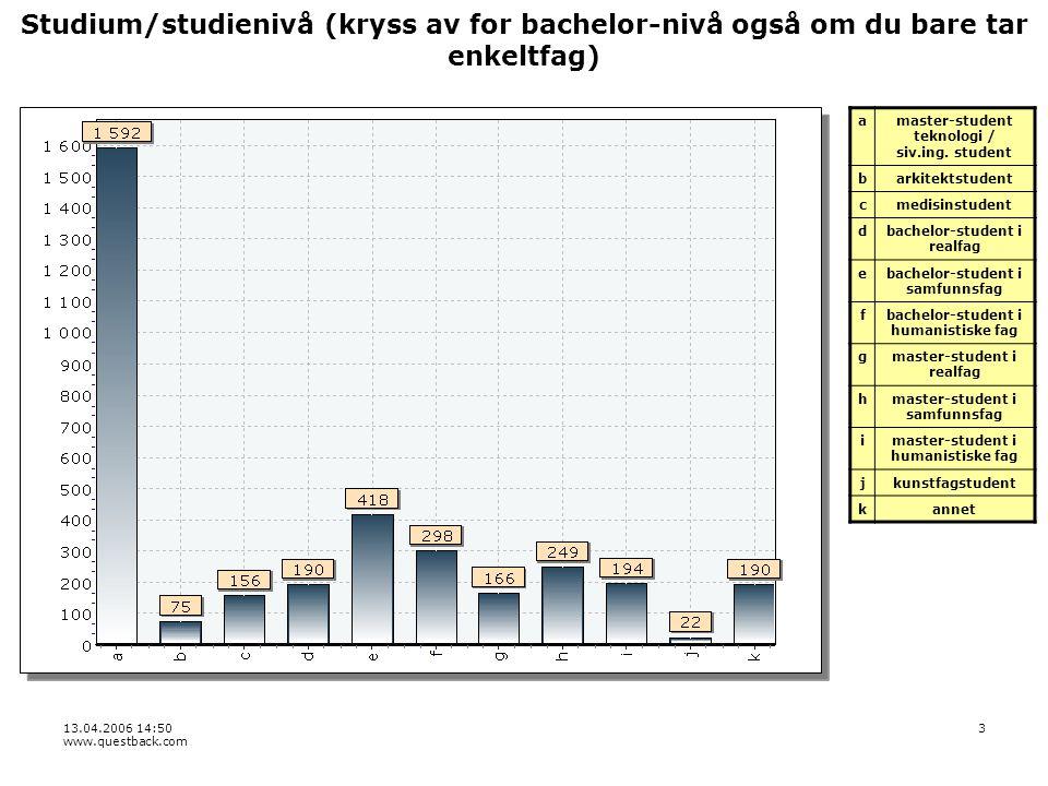 13.04.2006 14:50 www.questback.com 14 Hva slag betydning mener du at en samlokalisering vil ha for NTNUs evne til å få realisert nye studietilbud som kombinerer fag fra fagområder som i dag er geografisk atskilt (Dragvoll og Gløshaugen/Øya).
