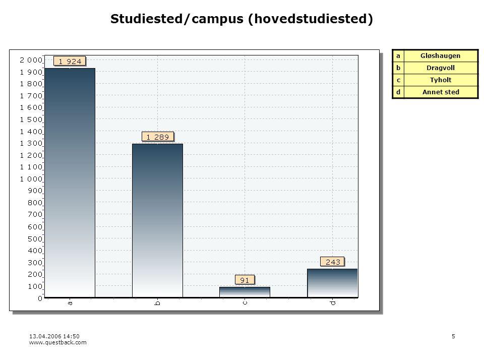 13.04.2006 14:50 www.questback.com 6 Har du tatt, tar du, eller har du planer om å ta fag som tilbys på annen NTNU-campus enn der du nå studerer.