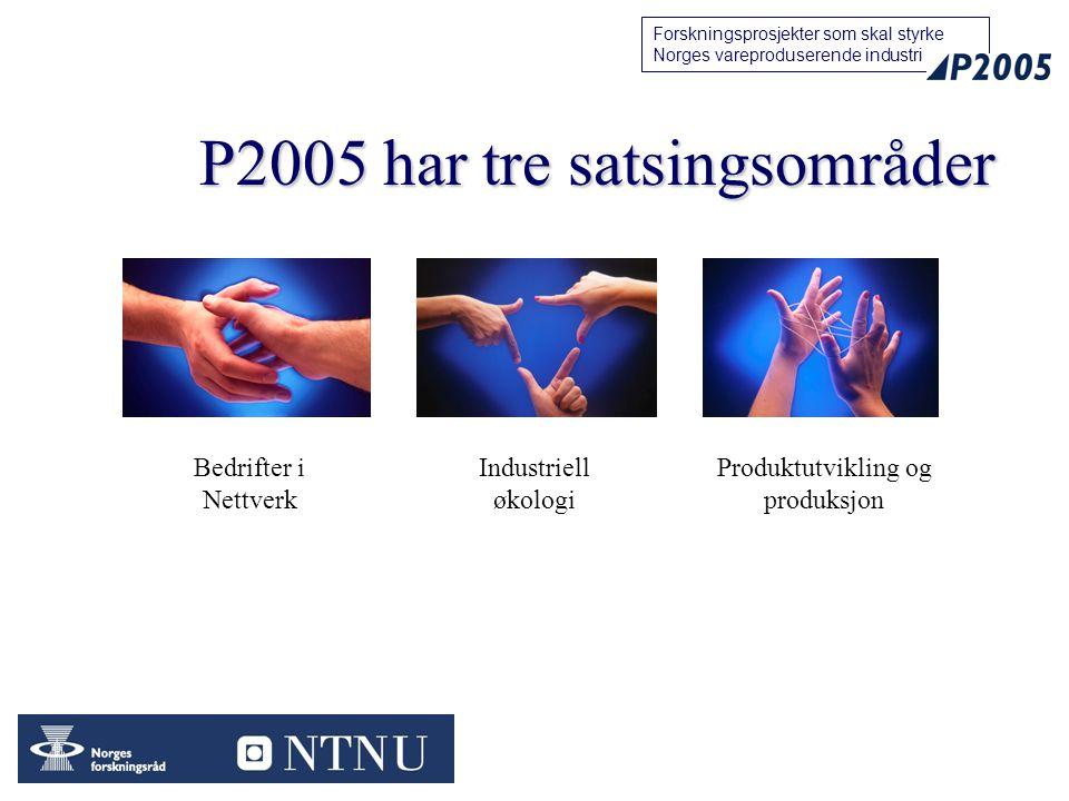 22 Forskningsprosjekter som skal styrke Norges vareproduserende industri P2005 har tre satsingsområder Bedrifter i Nettverk Industriell økologi Produktutvikling og produksjon