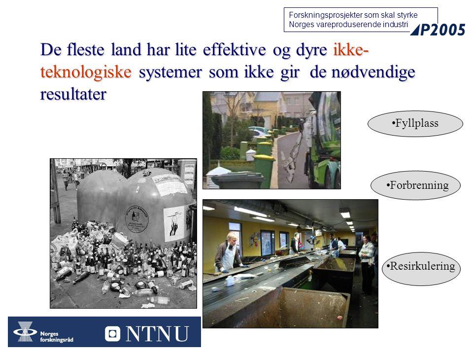 27 Forskningsprosjekter som skal styrke Norges vareproduserende industri De fleste land har lite effektive og dyre ikke- teknologiske systemer som ikke gir de nødvendige resultater Fyllplass Forbrenning Resirkulering