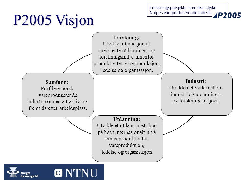 33 Forskningsprosjekter som skal styrke Norges vareproduserende industri P2005 Visjon Industri: Utvikle nettverk mellom industri og utdannings- og forskningsmiljøer.