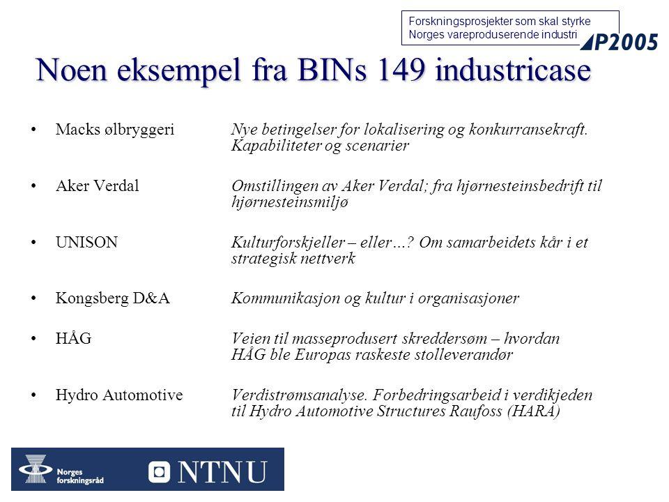 35 Forskningsprosjekter som skal styrke Norges vareproduserende industri Noen eksempel fra BINs 149 industricase Macks ølbryggeri Nye betingelser for lokalisering og konkurransekraft.