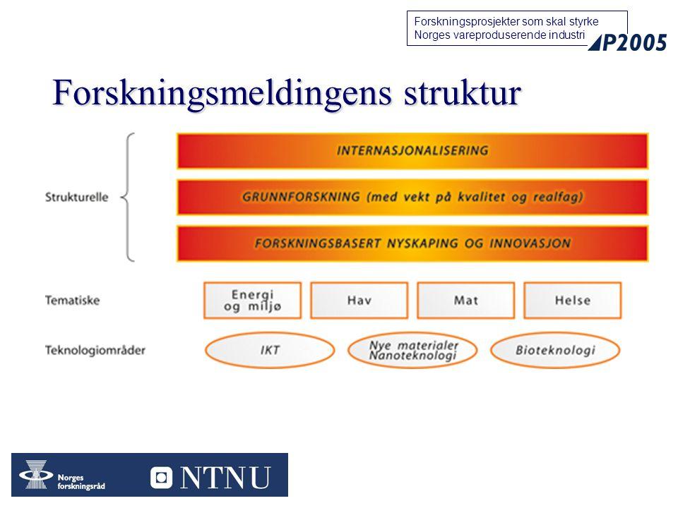 38 Forskningsprosjekter som skal styrke Norges vareproduserende industri Forskningsmeldingens struktur