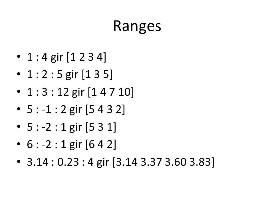 Ranges 1 : 4 gir [1 2 3 4] 1 : 2 : 5 gir [1 3 5] 1 : 3 : 12 gir [1 4 7 10] 5 : -1 : 2 gir [5 4 3 2] 5 : -2 : 1 gir [5 3 1] 6 : -2 : 1 gir [6 4 2] 3.14