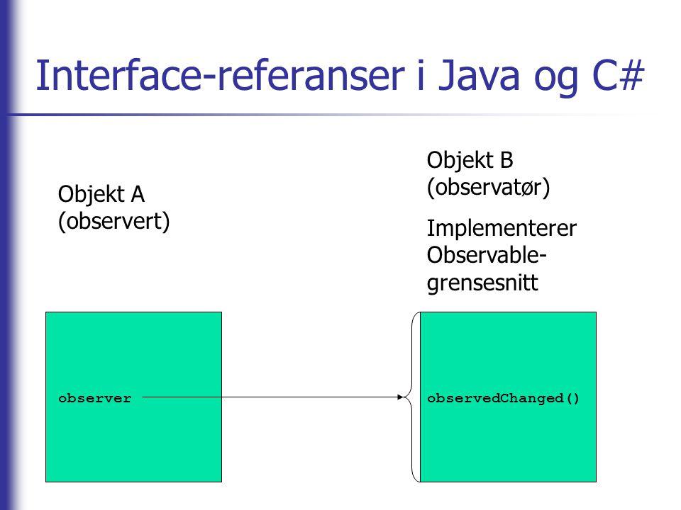 Interface-referanser i Java og C# Objekt A (observert) Objekt B (observatør) Implementerer Observable- grensesnitt observedChanged()observer