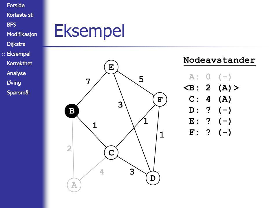 Forside Korteste sti BFS Modifikasjon Dijkstra Eksempel Korrekthet Analyse Øving Spørsmål A 2 4 B C D E F 1 7 3 3 5 1 1 Eksempel :: Nodeavstander A: 0 (-) C: 4 (A) D: .
