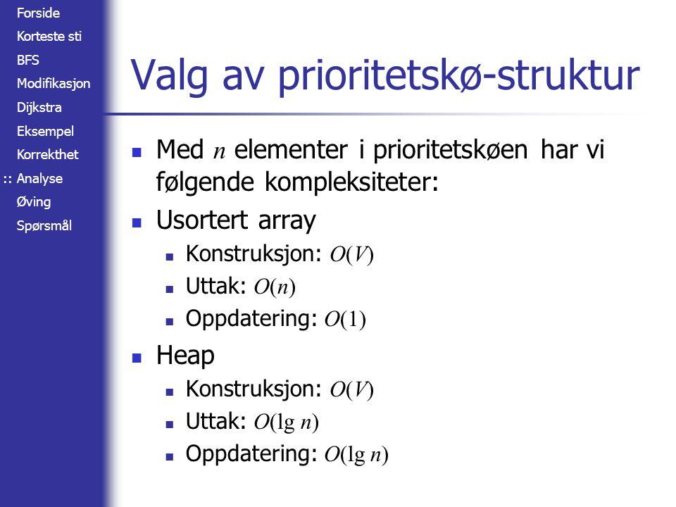 Forside Korteste sti BFS Modifikasjon Dijkstra Eksempel Korrekthet Analyse Øving Spørsmål Valg av prioritetskø-struktur Med n elementer i prioritetskøen har vi følgende kompleksiteter: Usortert array Konstruksjon: O(V) Uttak: O(n) Oppdatering: O(1) Heap Konstruksjon: O(V) Uttak: O(lg n) Oppdatering: O(lg n) ::
