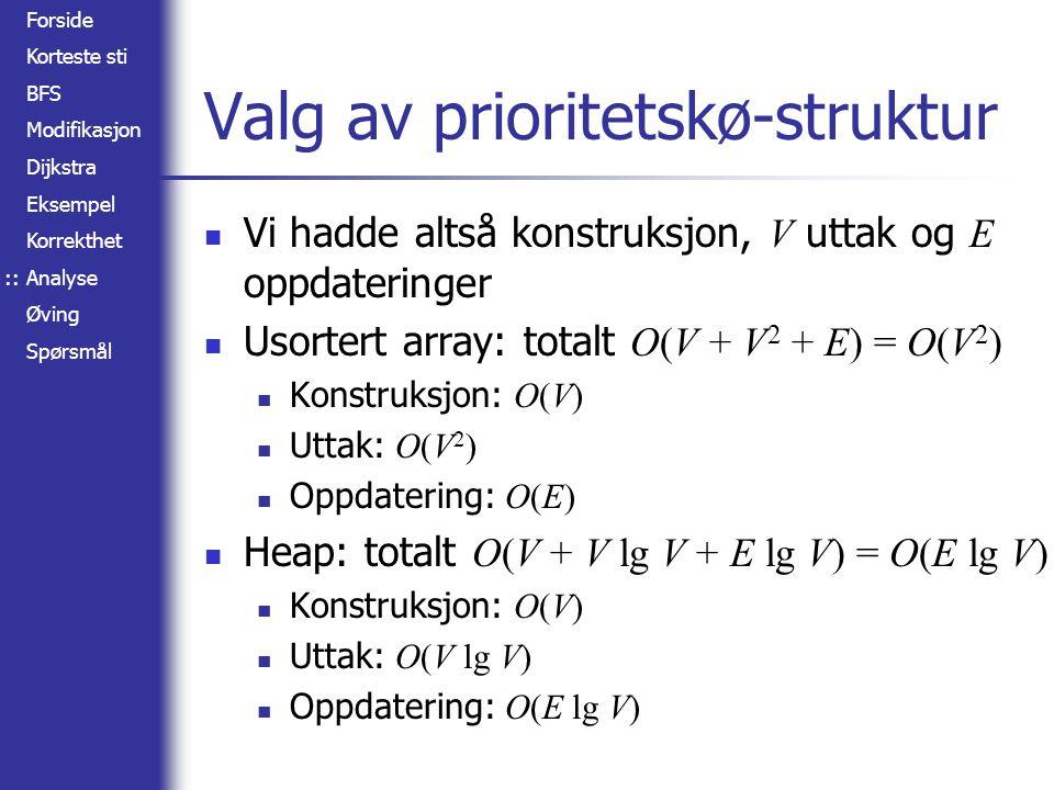 Forside Korteste sti BFS Modifikasjon Dijkstra Eksempel Korrekthet Analyse Øving Spørsmål Valg av prioritetskø-struktur Vi hadde altså konstruksjon, V uttak og E oppdateringer Usortert array: totalt O(V + V 2 + E) = O(V 2 ) Konstruksjon: O(V) Uttak: O(V 2 ) Oppdatering: O(E) Heap: totalt O(V + V lg V + E lg V) = O(E lg V) Konstruksjon: O(V) Uttak: O(V lg V) Oppdatering: O(E lg V) ::
