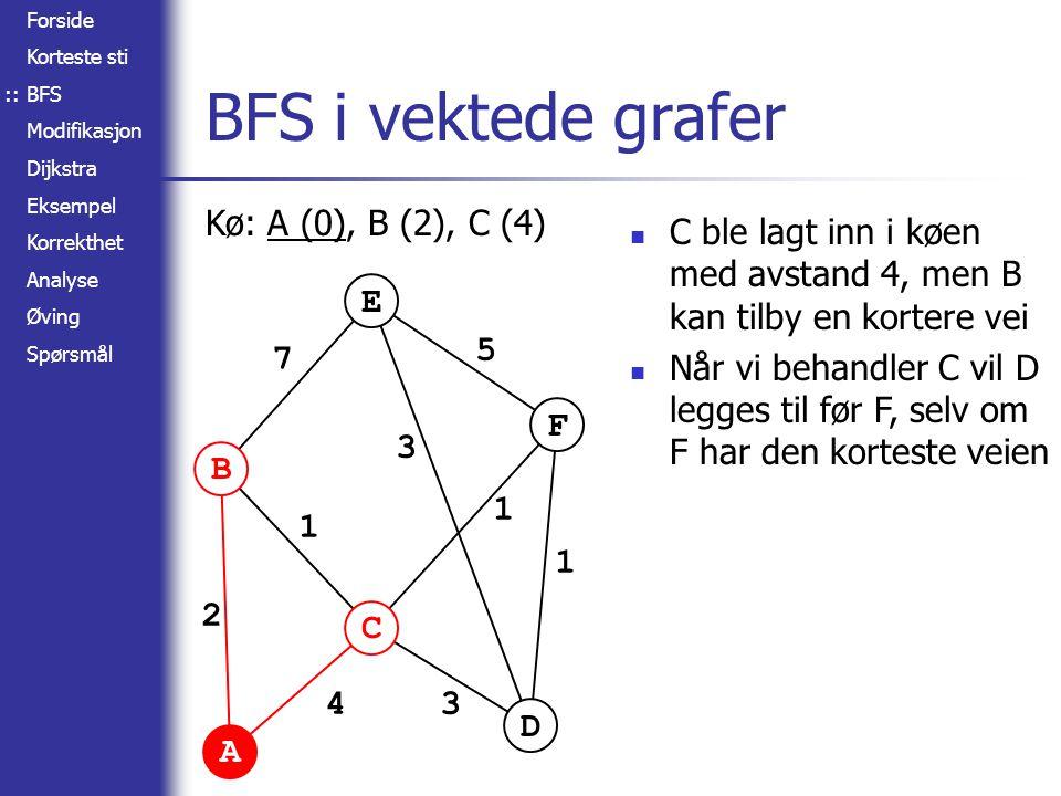 Forside Korteste sti BFS Modifikasjon Dijkstra Eksempel Korrekthet Analyse Øving Spørsmål Kø: A (0), B (2), C (4) A B C D E F 2 4 1 7 3 3 5 1 1 BFS i vektede grafer :: C ble lagt inn i køen med avstand 4, men B kan tilby en kortere vei Når vi behandler C vil D legges til før F, selv om F har den korteste veien