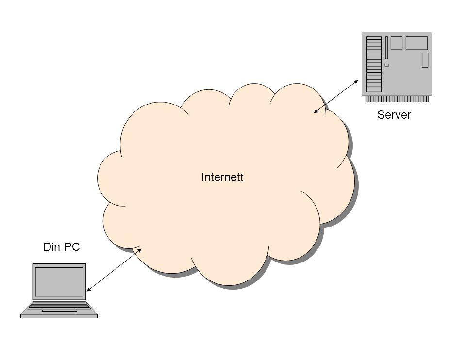 Internett Server Din PC