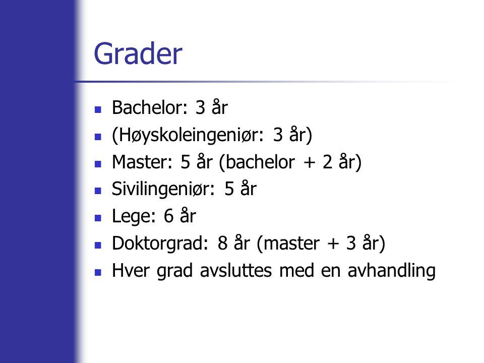 Grader Bachelor: 3 år (Høyskoleingeniør: 3 år) Master: 5 år (bachelor + 2 år) Sivilingeniør: 5 år Lege: 6 år Doktorgrad: 8 år (master + 3 år) Hver gra