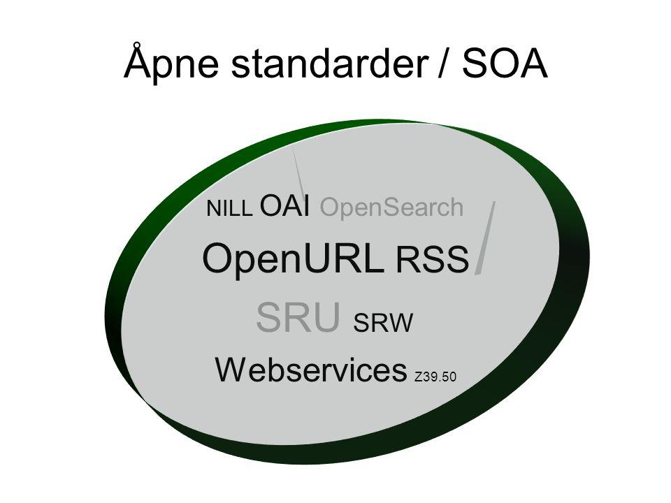 Åpne standarder / SOA NILL OAI OpenSearch OpenURL RSS SRU SRW Webservices Z39.50