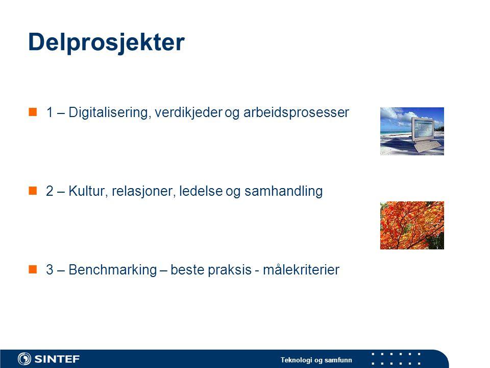 Teknologi og samfunn Delprosjekter 1 – Digitalisering, verdikjeder og arbeidsprosesser 2 – Kultur, relasjoner, ledelse og samhandling 3 – Benchmarking – beste praksis - målekriterier