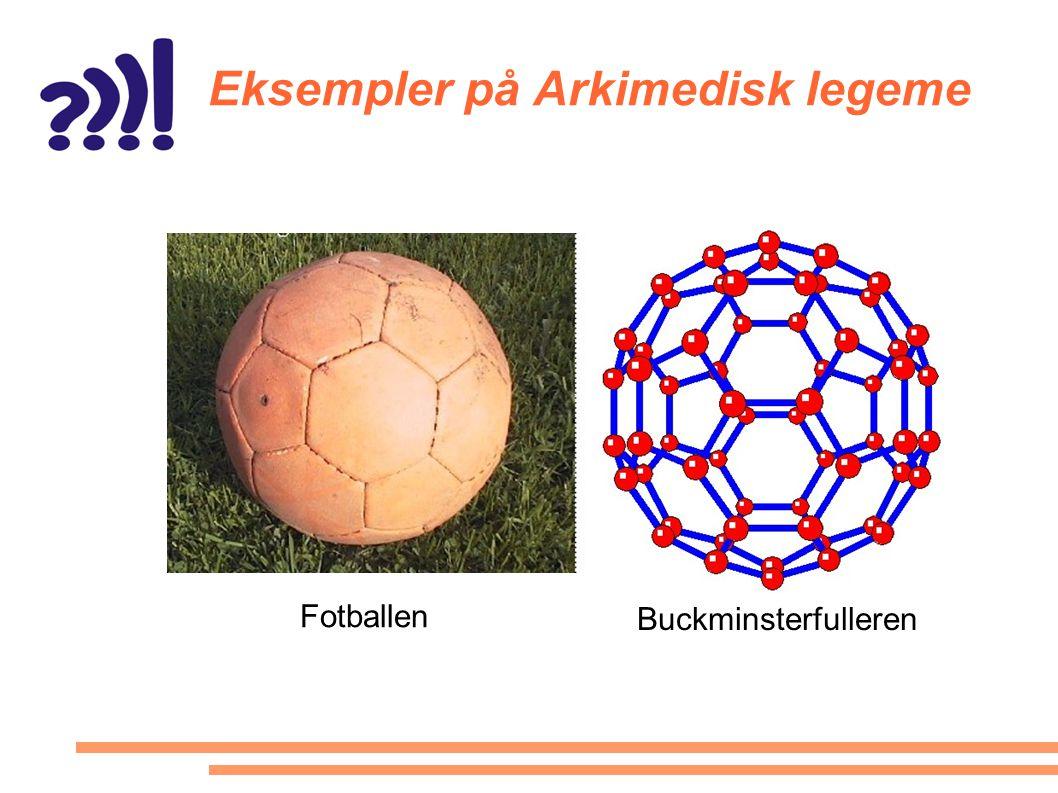 Eksempler på Arkimedisk legeme Buckminsterfulleren Fotballen