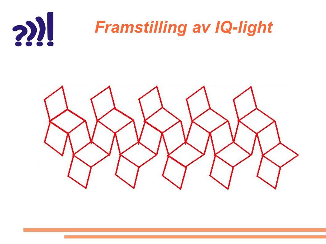Framstilling av IQ-light