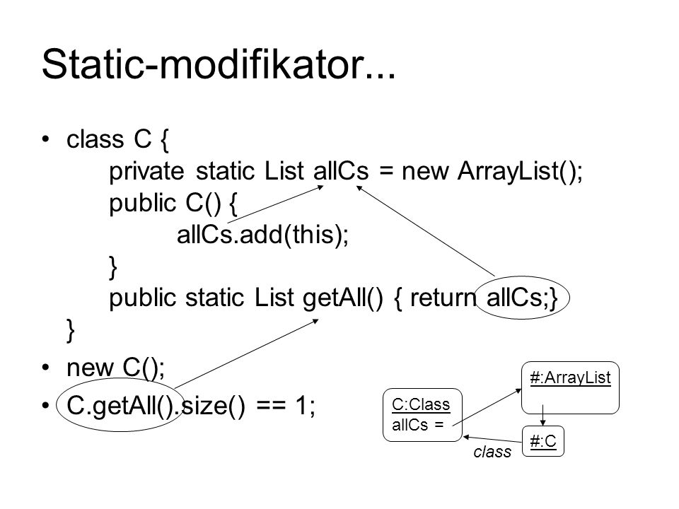 Static-modifikator... class C { private static List allCs = new ArrayList(); public C() { allCs.add(this); } public static List getAll() { return allC