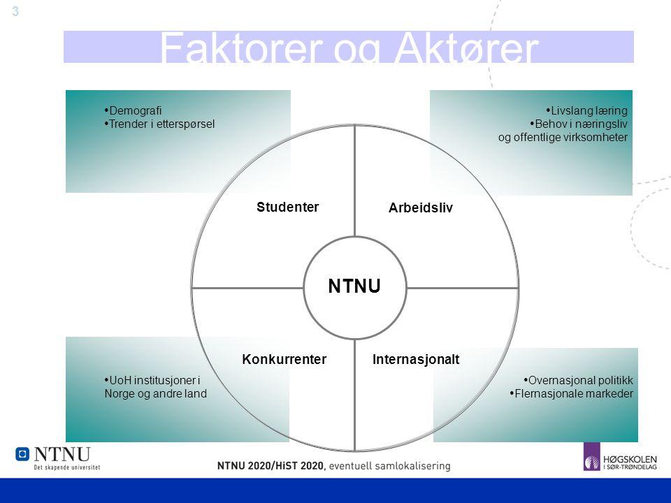 4 Konklusjoner etter samlingen, fokus på utdanning: Hva kjennetegner NTNU i 2020.