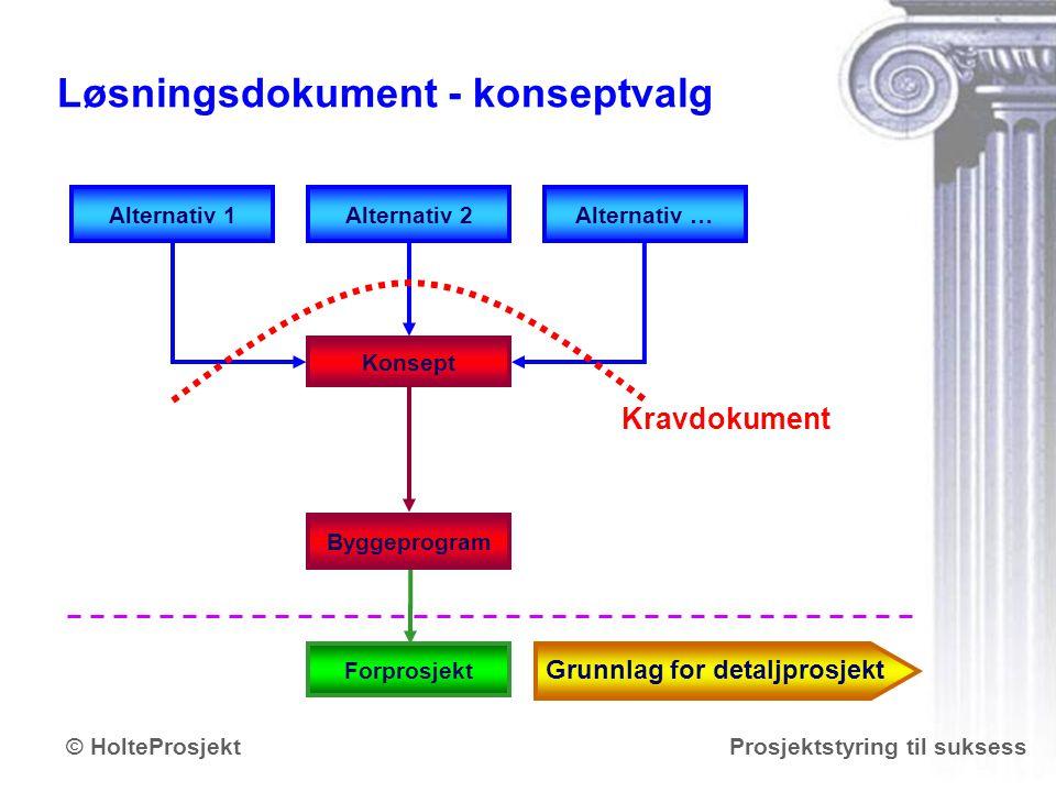 www.holteprosjekt.no Prosjektstyring til suksess© HolteProsjekt Grunnlag for detaljprosjekt Løsningsdokument - konseptvalg Forprosjekt Alternativ 2Alt