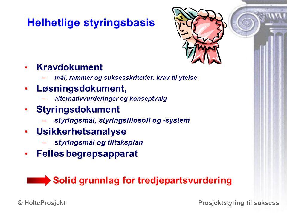 www.holteprosjekt.no Prosjektstyring til suksess© HolteProsjekt Helhetlige styringsbasis Kravdokument – –mål, rammer og suksesskriterier, krav til yte