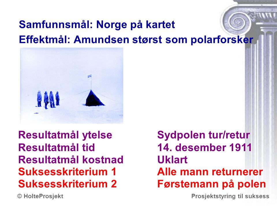 www.holteprosjekt.no Prosjektstyring til suksess© HolteProsjekt Suksesskriterium 1 Alle mann returnerer Resultatmål ytelse Sydpolen tur/retur Resultat